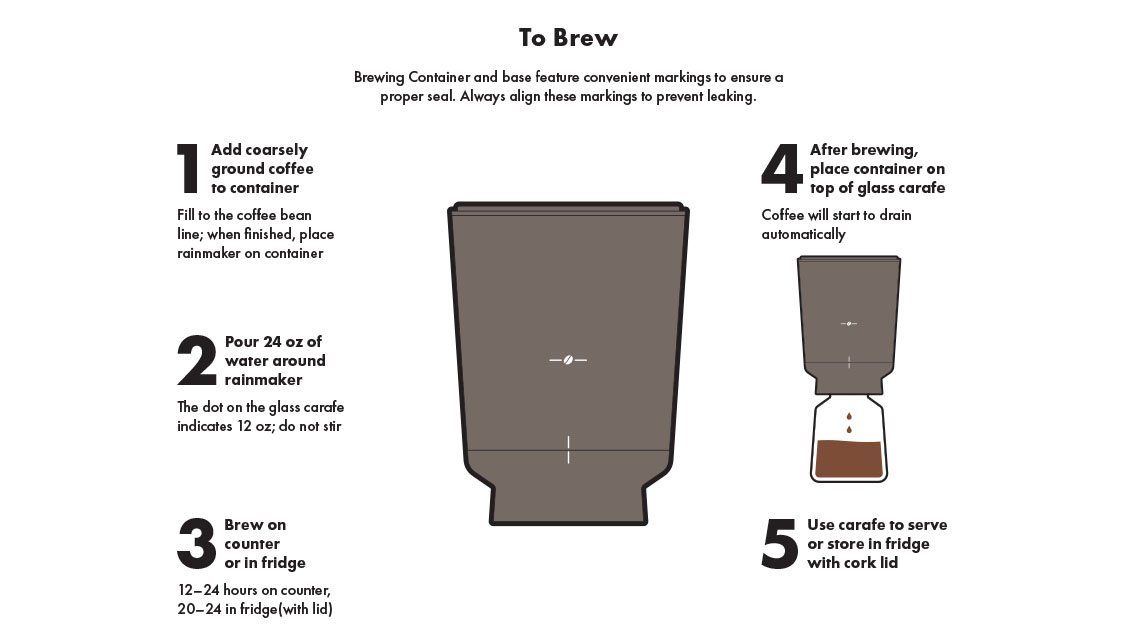 how to use the compact cold brew coffee maker