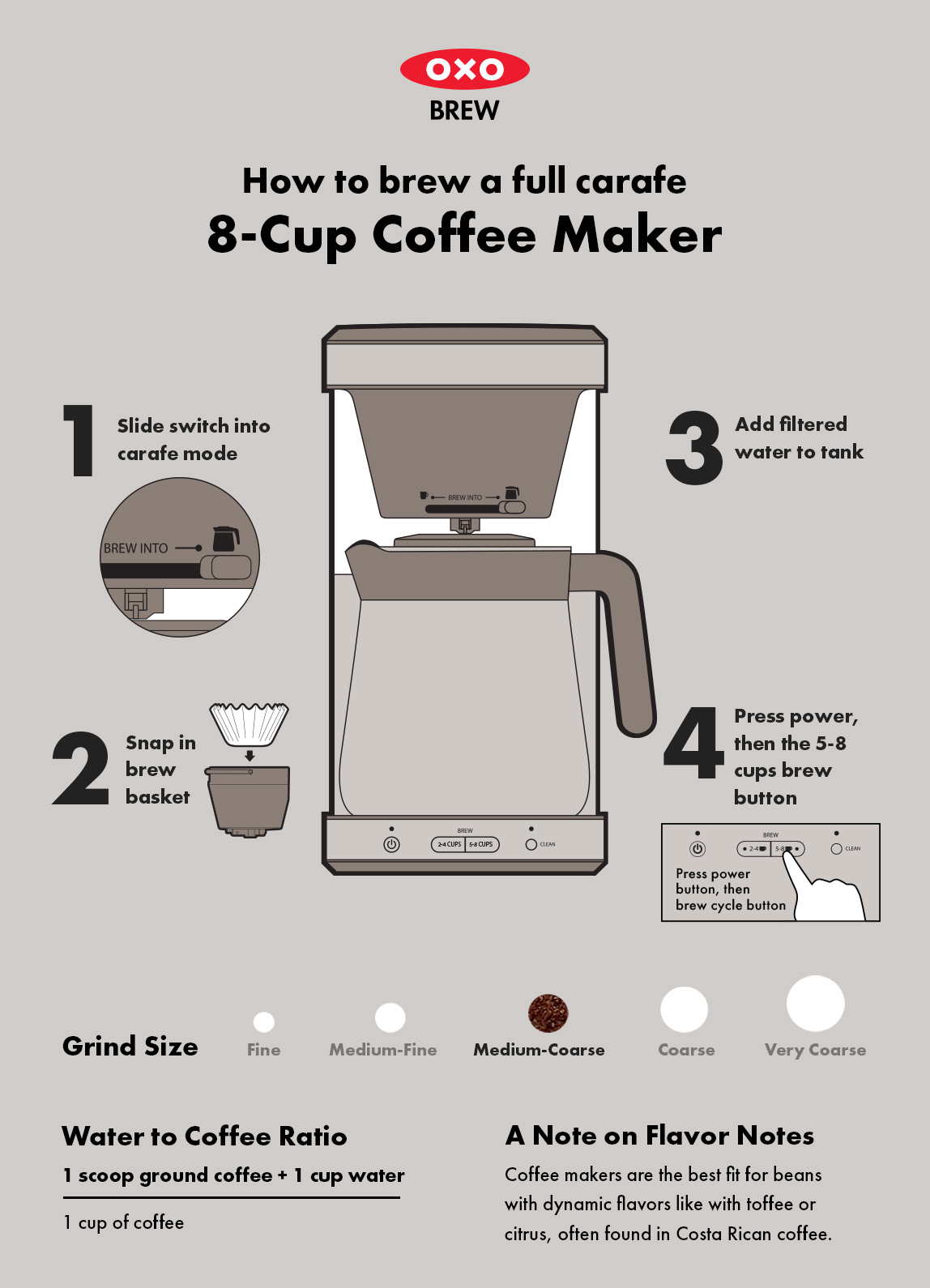 How to Brew Single Cup and Full Carafes with the OXO 8-Cup Coffee Maker