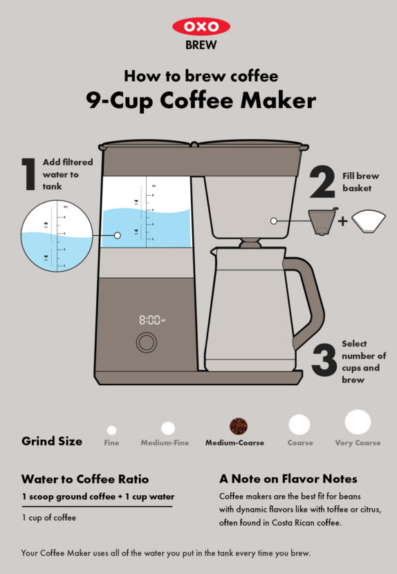 How to Make Drip Coffee with OXO Brew's 9-Cup Coffee Maker
