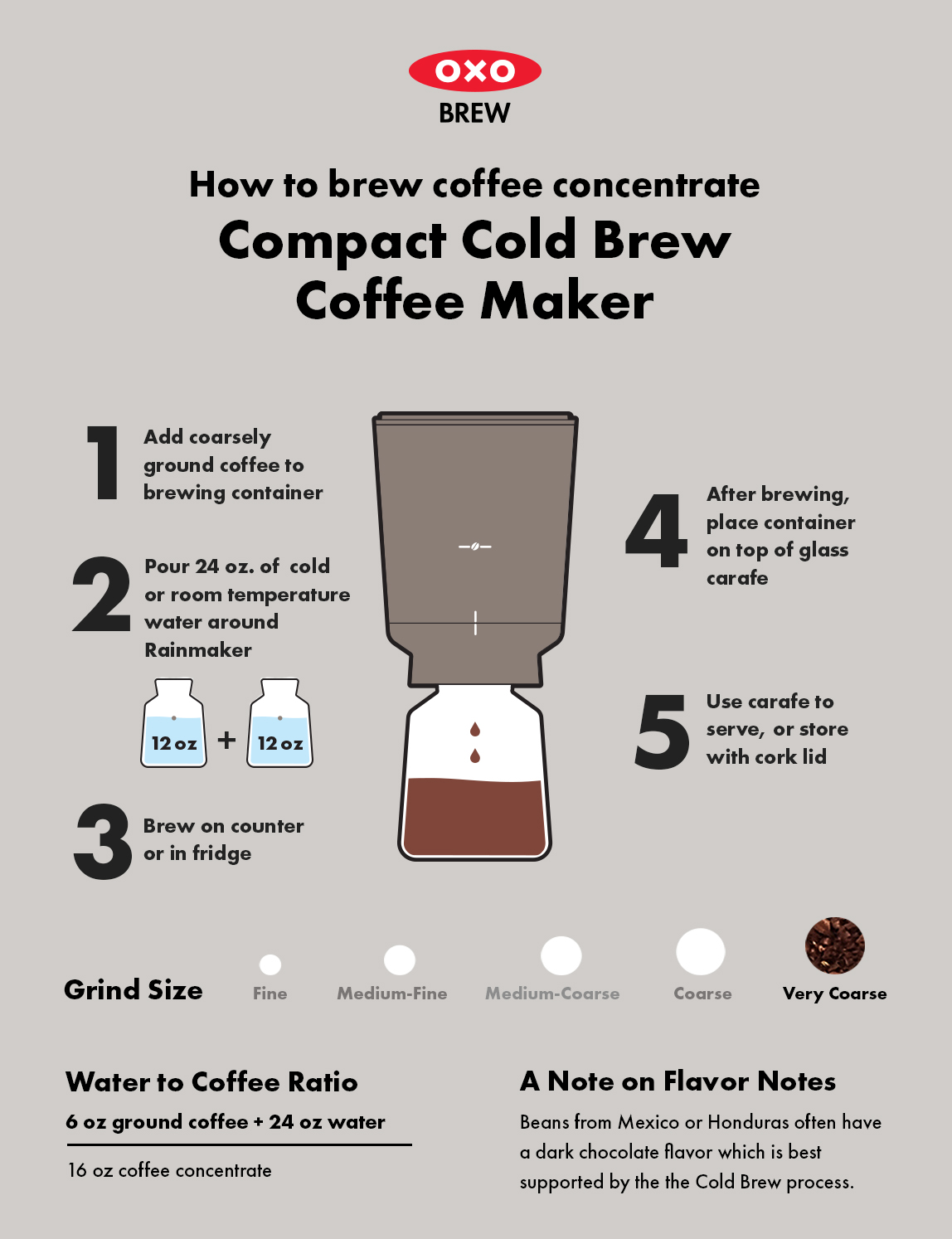 How to Make Cold Brew Coffee with the OXO Compact Cold Brew Coffee Maker