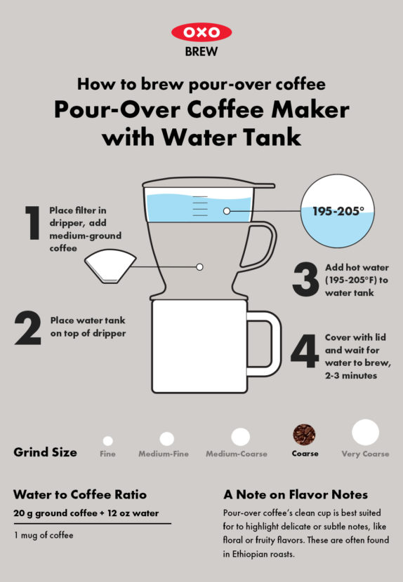 How to Brew Great Pour-Over Coffee